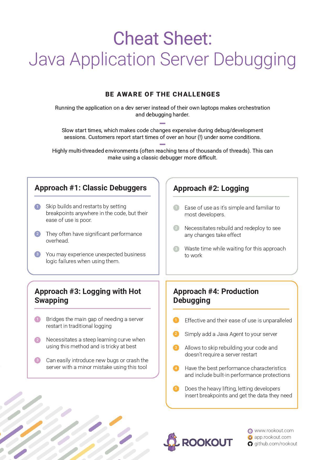 Cheat Sheet- Java Application Server Debugging (1)-page-001